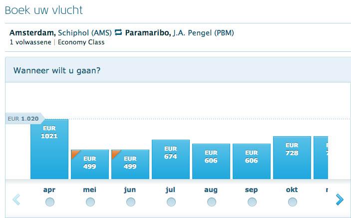 Goedkoop KLM ticket naar Paramaribo Suriname2